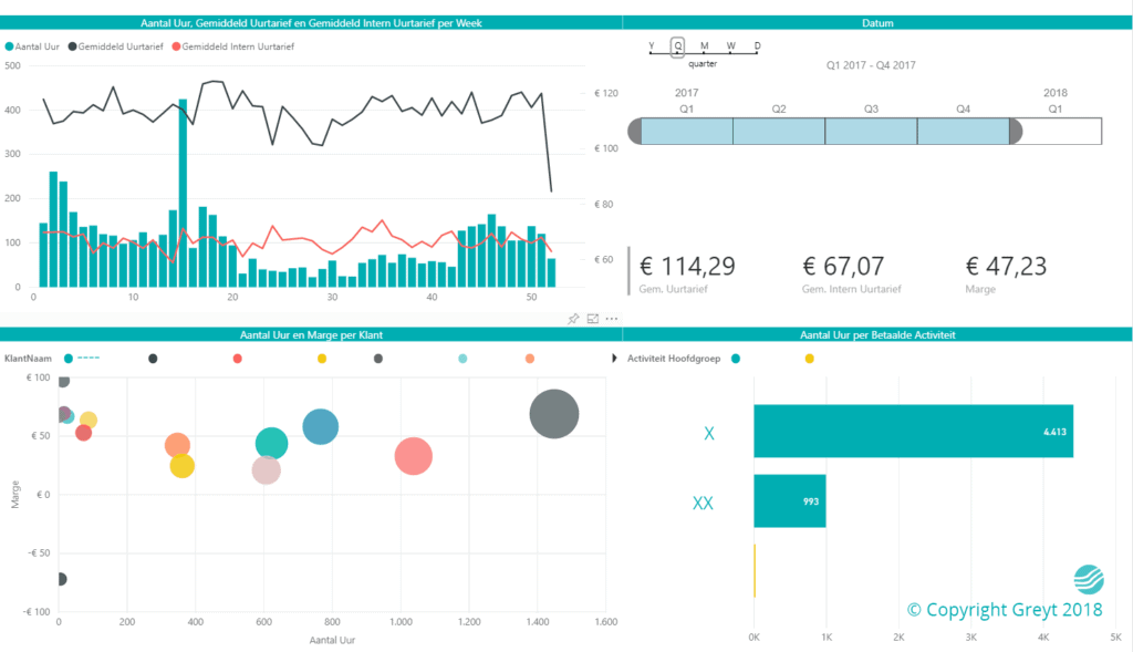 Screenshot-Power-BI-Dashboard