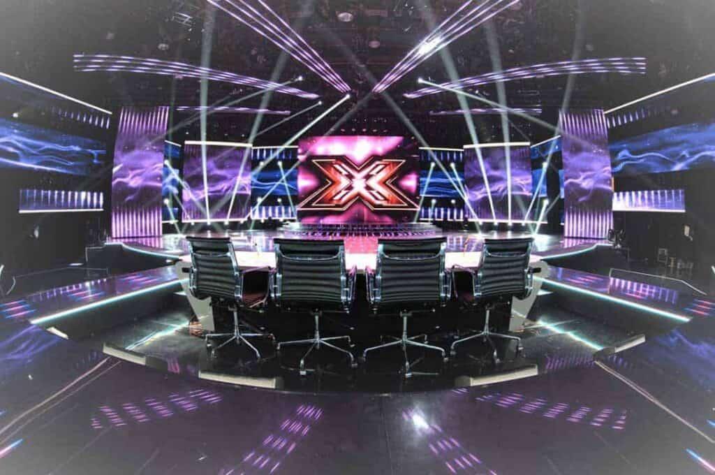 Xfactor prognose succesvol bedrijf