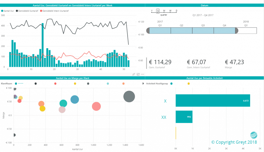 Screenshot-Power-BI-Dashboard