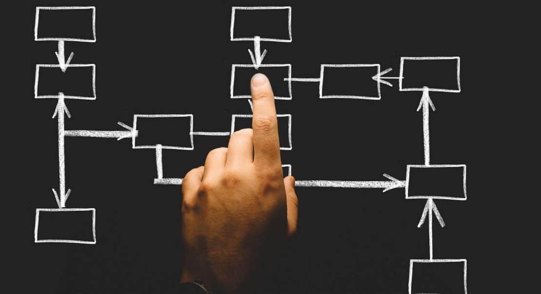 Klantcase: van chaos naar structurele groei met een parttime CFO